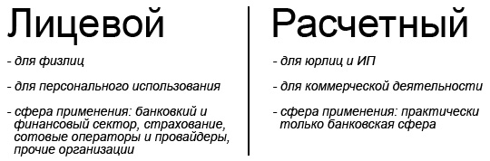 Разница между лицевым счетом и расчетным