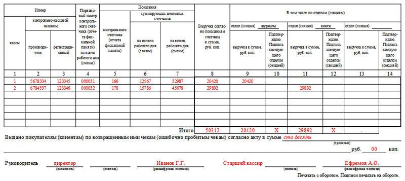 Заполнение табличной части формы КМ-7