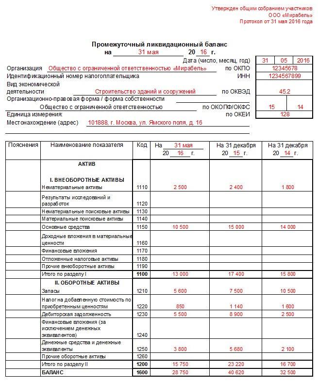 Изображение - Утверждение промежуточного ликвидационного баланса в 2019 году promezhutochnyj-likvidacionnyj-balans-obrazec-stranica-1