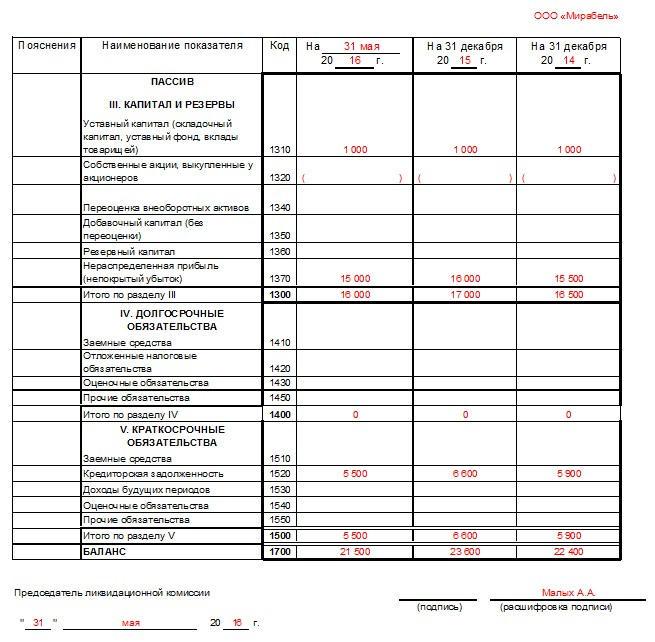 Промежуточный ликвидационный баланс, страница 2