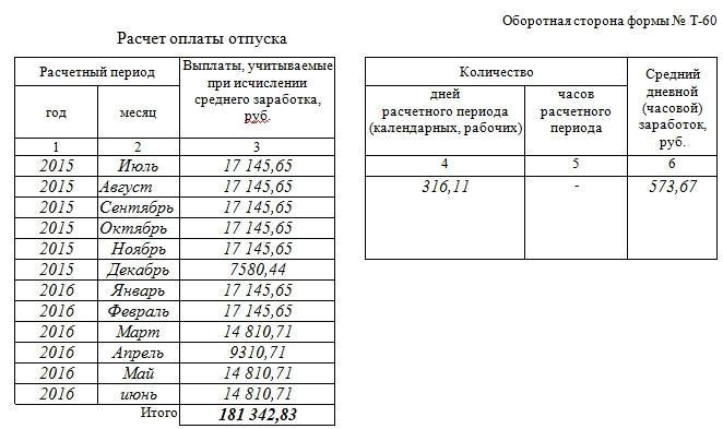 Изображение - Как заполняется записка-расчёт о предоставлении отпуска t-60-chast-2