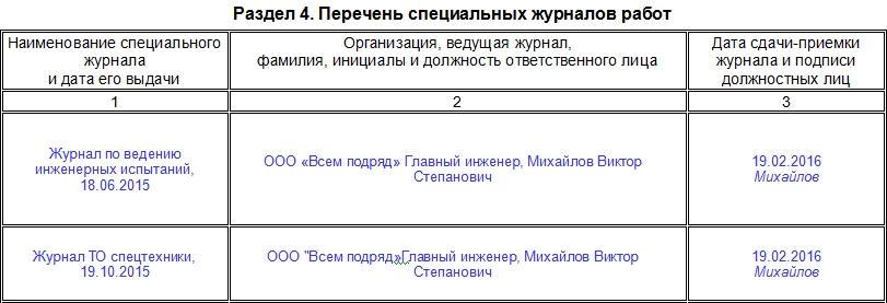 Заполнение КС-6. Образец и бланк, раздел 4