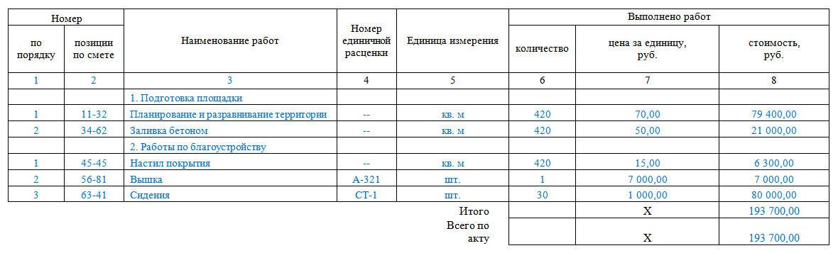 Сколько хранятся кс-2 кс-3