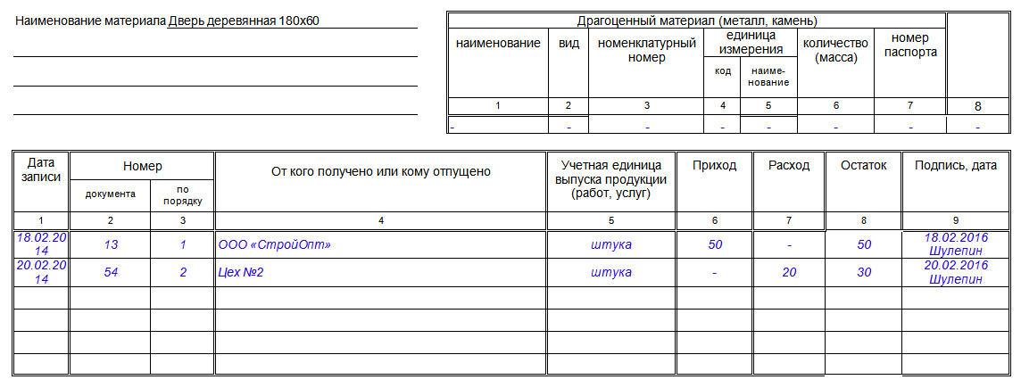 инструкция по учету материалов рб