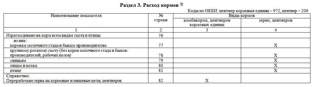 Статистика форма п 1 скачать бланк 2017
