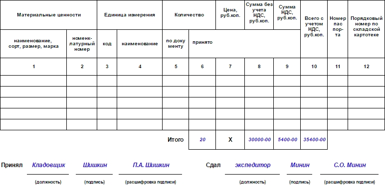 Образец заполнения формы М-4, часть 3