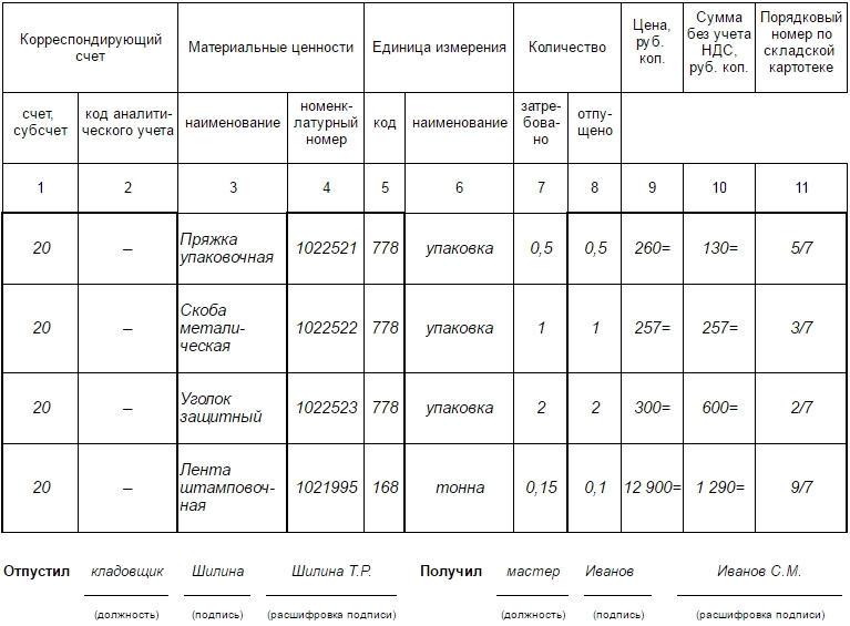 Образец заполнения требования-накладной по форме М-11, часть 2