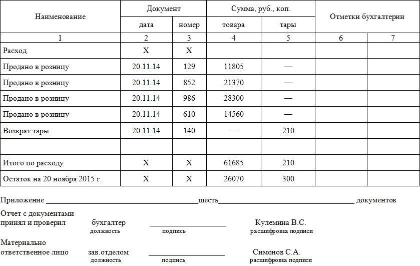 Образец товарного отчёта формы ТОРГ-29, часть 3