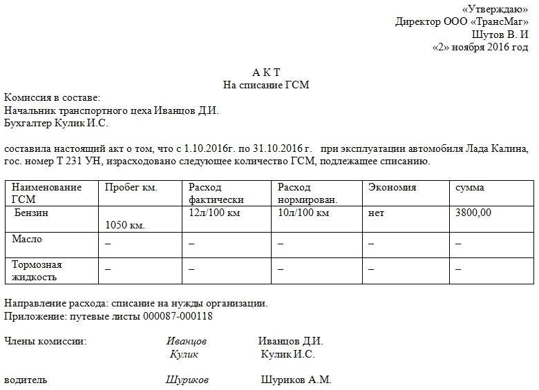 Образец приказа о создании комиссии на списание гсм