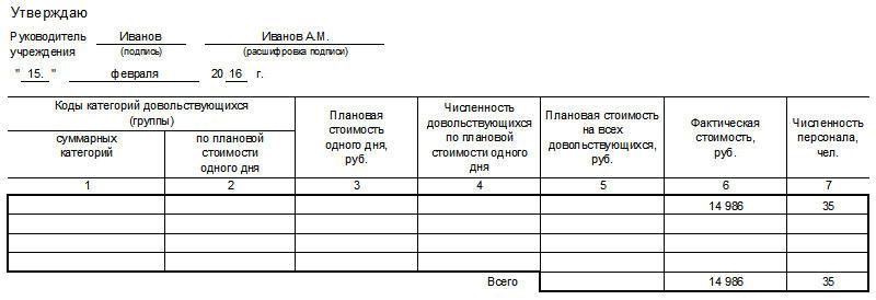 Пример меню-требования, часть 2