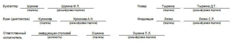 Пример меню-требования, часть 4