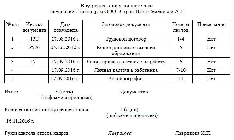Формирование личного дела работника образец 2015.
