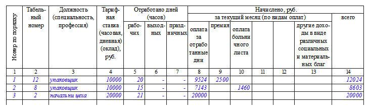 Образец расчётно-платёжной ведомости, часть 2