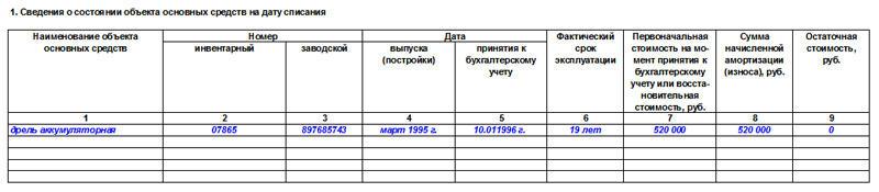 Образец акта о списании основных средств по форме ОС-4, часть 2