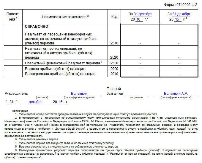 Образец отчёта о финансовых результатах, страница 2