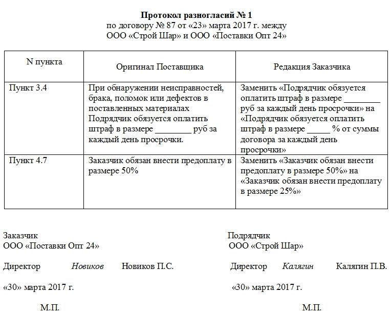 Образец протокола разногласий