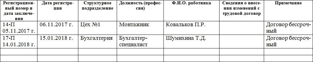Книга регистрации договоров ип как заполнять декларацию 3 ндфл с помощью программы