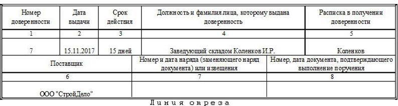 Типовая межотраслевая форма М-2. Часть 1