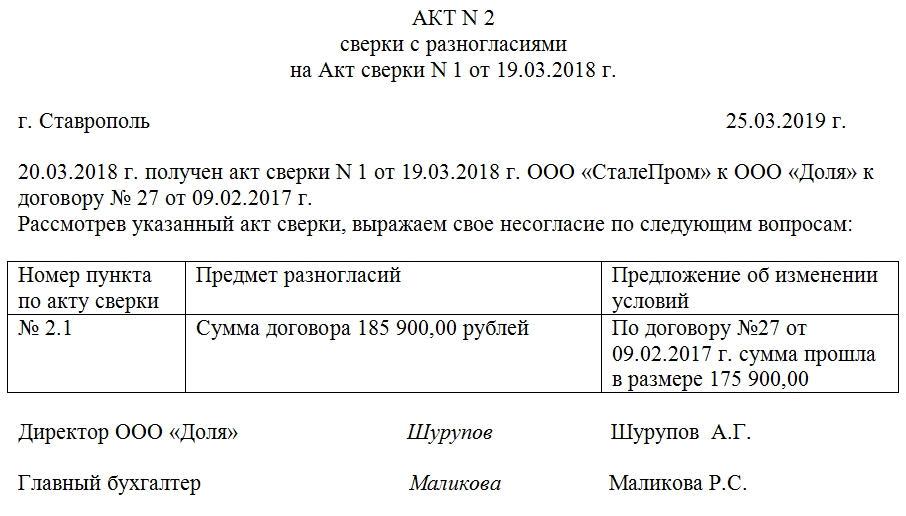 Протокол разногласий к акту проверки контрольно-счетной палаты.