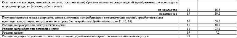 Форма ТЗВ-МП. Часть 4