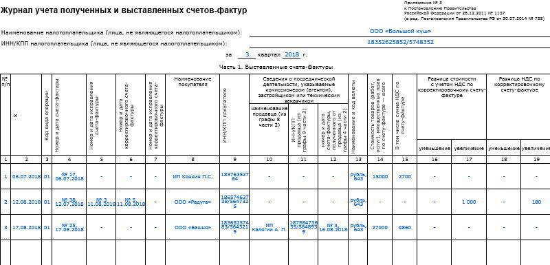 Журнал учета полученных и выставленных счетов-фактур. Часть 1
