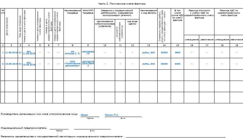 Журнал учета полученных и выставленных счетов-фактур. Часть 2