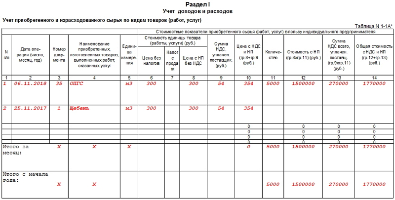 Книга доходов и расходов для ИП на ОСНО. Часть 2