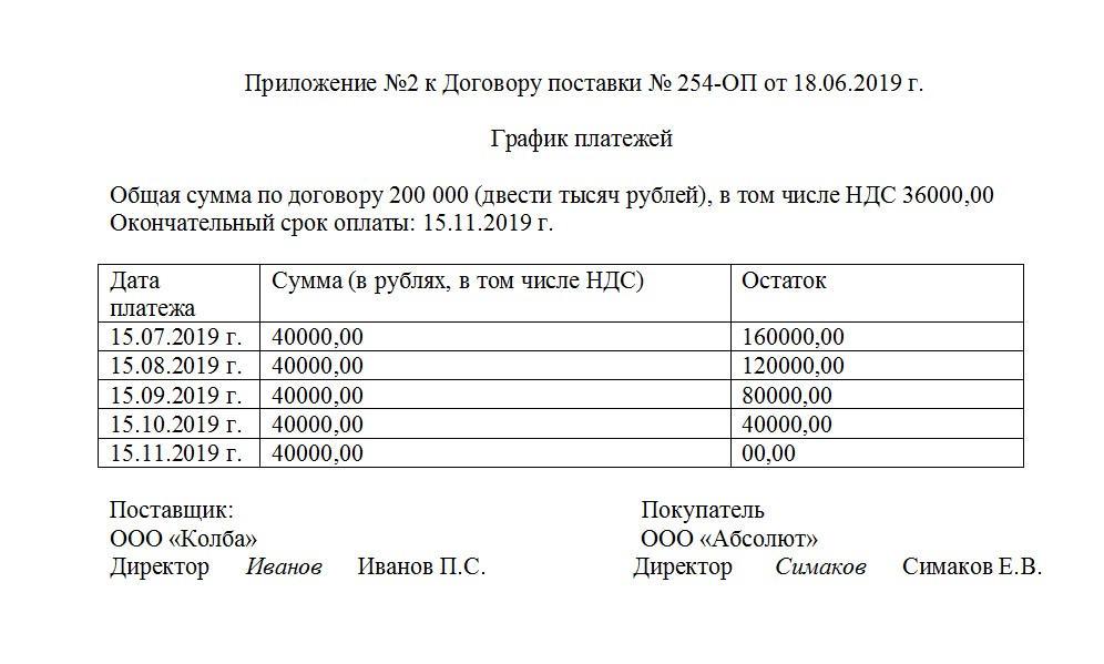 Счет договор на поставку товаров между ип