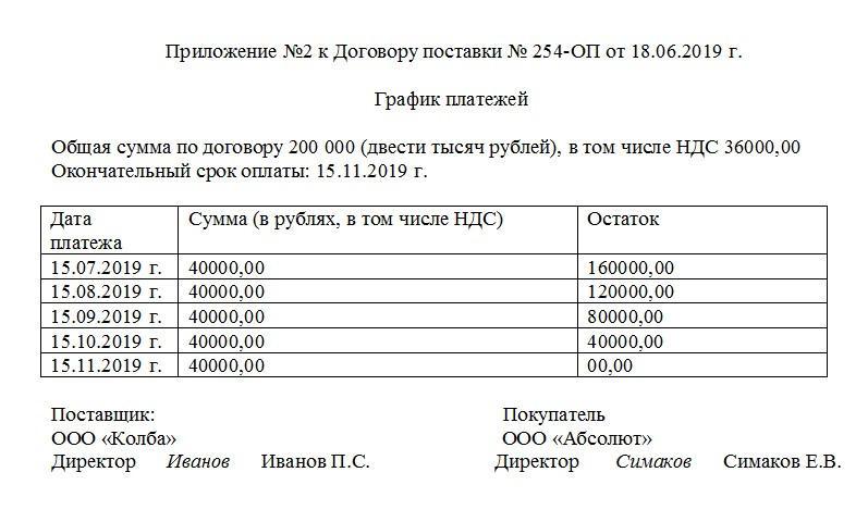 График платежей за аренду квартиры образец
