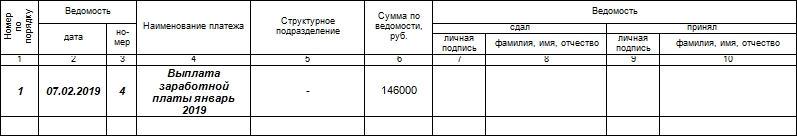 Журнал регистрации платежных ведомостей. Часть 2.