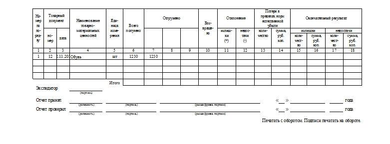 Отчет экспедитора формы мх-21. Часть 2.