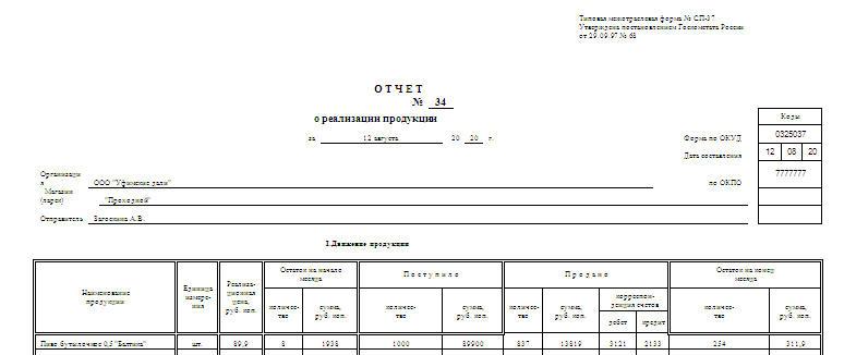 Отчет о реализации продукции