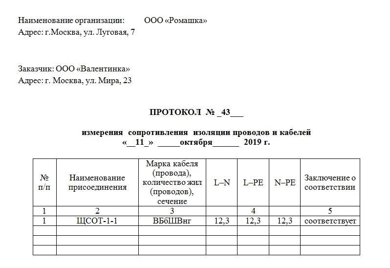 Протокол замера изоляции однофазной цепи. Часть 1.