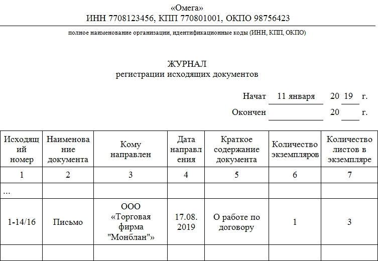 Журнал регистрации исходящих документов.
