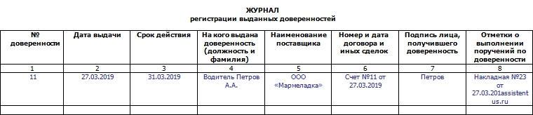 Журнал регистрации выданных доверенностей.