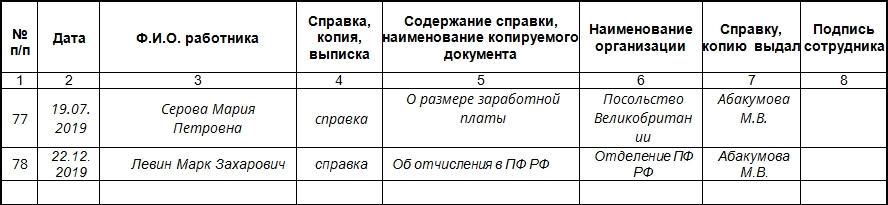Журнал учета выдачи справок 2 ндфл документы для кредита Сыромятнический 2-й переулок