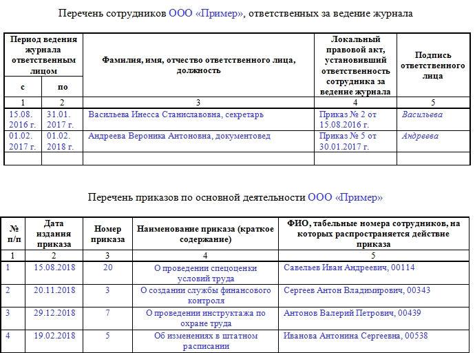 Журнал регистрации приказов по основной деятельности, образец