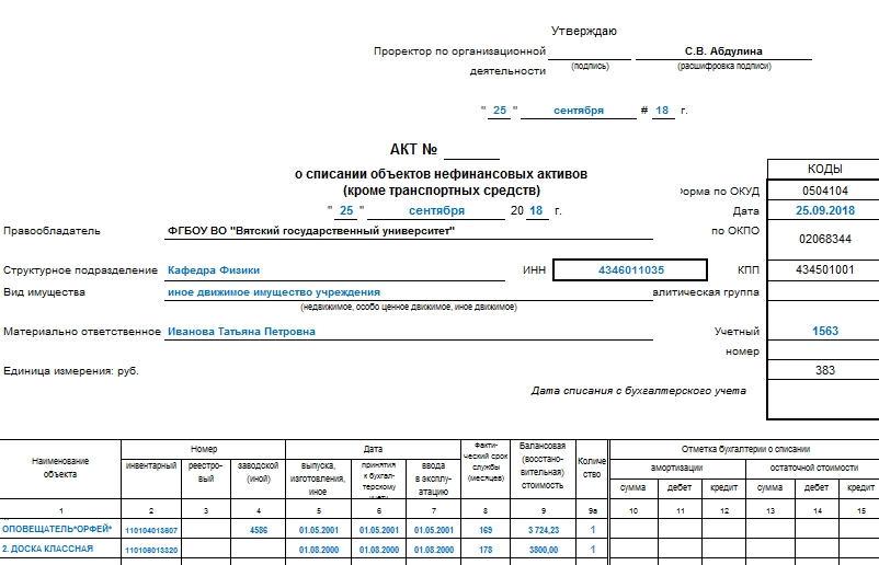 Акт о списании объектов нефинансовых активов форма 0504104. Часть 1.