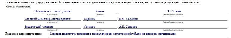 Акт о расходе товаров по партии по форме МХ-11. Часть 2