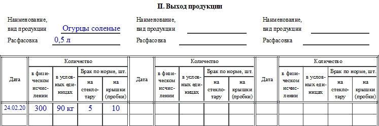 Отчет о переработке продукции по форме СП-28. Часть 2