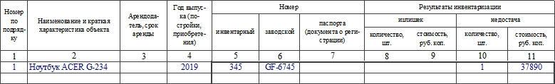 Сличительная ведомость результатов ОС, НМА по форме ИНВ-18. Часть 2