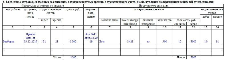 Акт о списании автотранспортных средств по форме ОС-4а. Часть 2