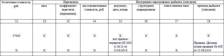 Инвентарная книга учета объектов основных средств по форме ОС-6б. Часть 3