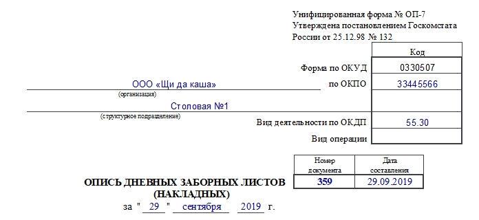 Опись дневных заборных листов (накладных) по форме ОП-7. Часть 1