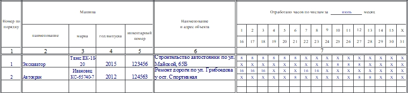 Журнал учета работы строительных машин (механизмов) по форме ЭСМ-6. Часть 1