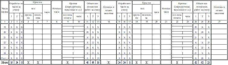 Рапорт о работе башенного крана по форме ЭСМ-1. Часть 1