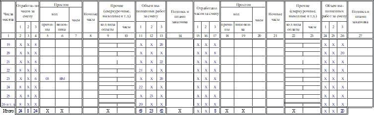 Рапорт о работе башенного крана по форме ЭСМ-1. Часть 2