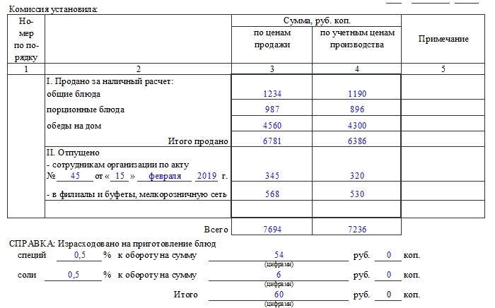 Акт о продаже и отпуске изделий кухни по форме ОП-11. Часть 2