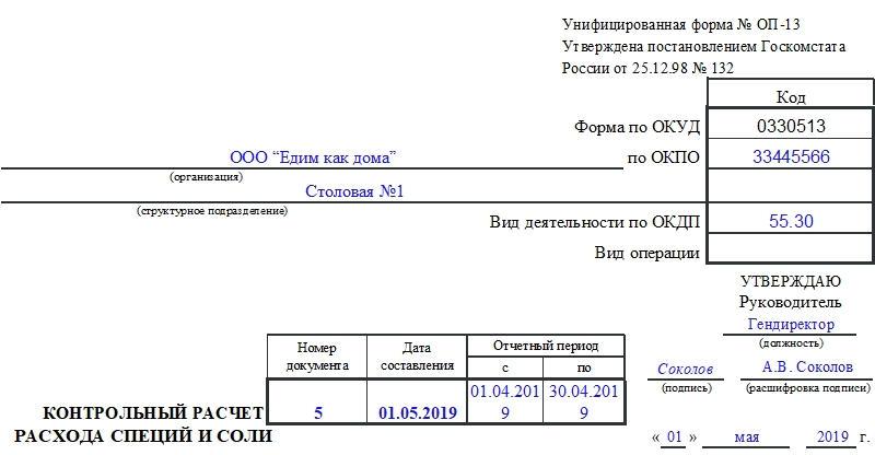 Контрольный расчет расхода специй и соли по форме ОП-13. Часть 1