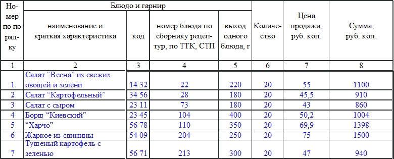 План-меню по форме ОП-2. Часть 2